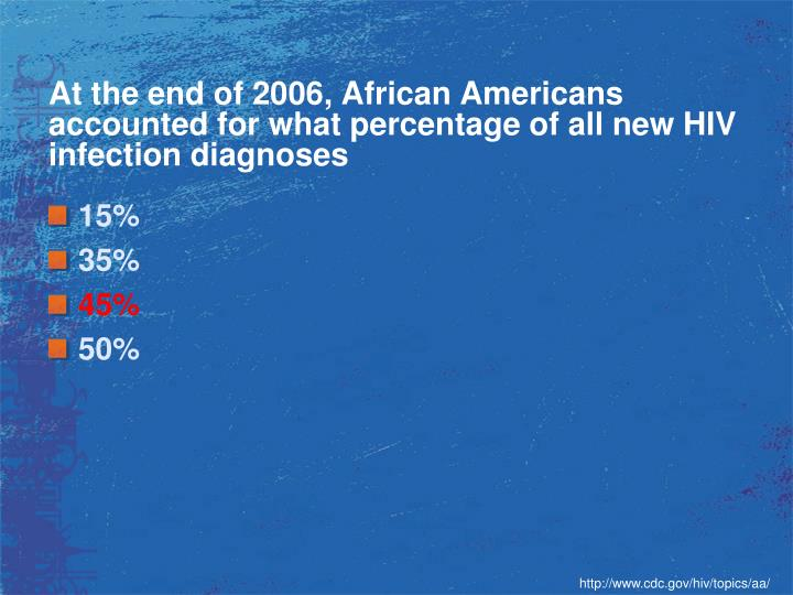 At the end of 2006, African Americans accounted for what percentage of all new HIV infection diagnoses