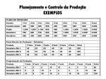 planejamento e controle da produ o exemplos
