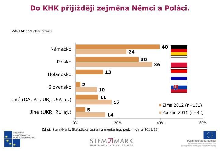 Do KHK přijíždějí zejména Němci a Poláci.