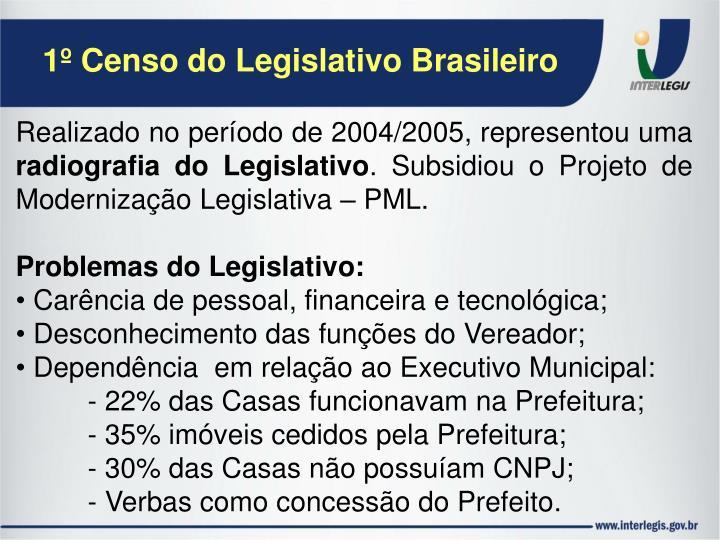 1º Censo do Legislativo Brasileiro