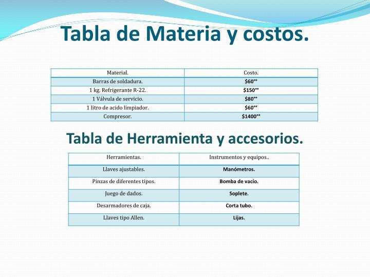 Tabla de Herramienta y accesorios.