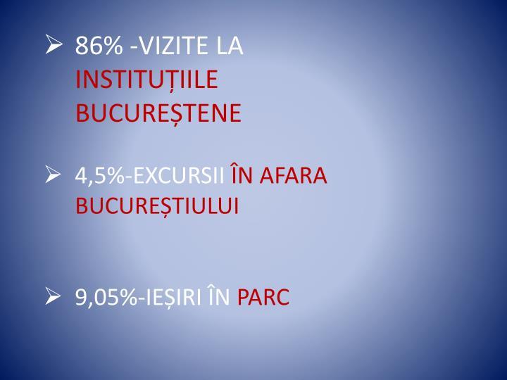 86% -VIZITE LA