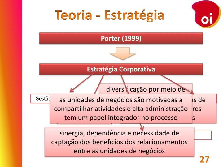 Teoria - Estratégia