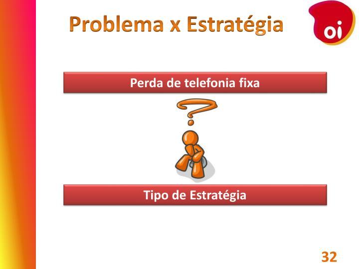 Problema x Estratégia