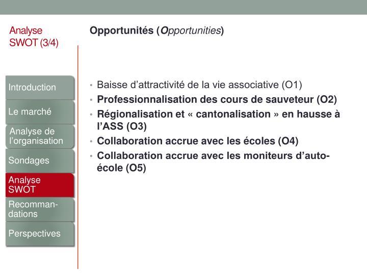 Opportunités (