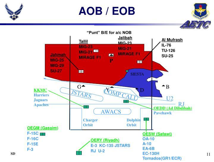 AOB / EOB