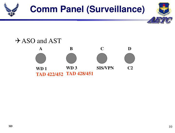 Comm Panel (Surveillance)