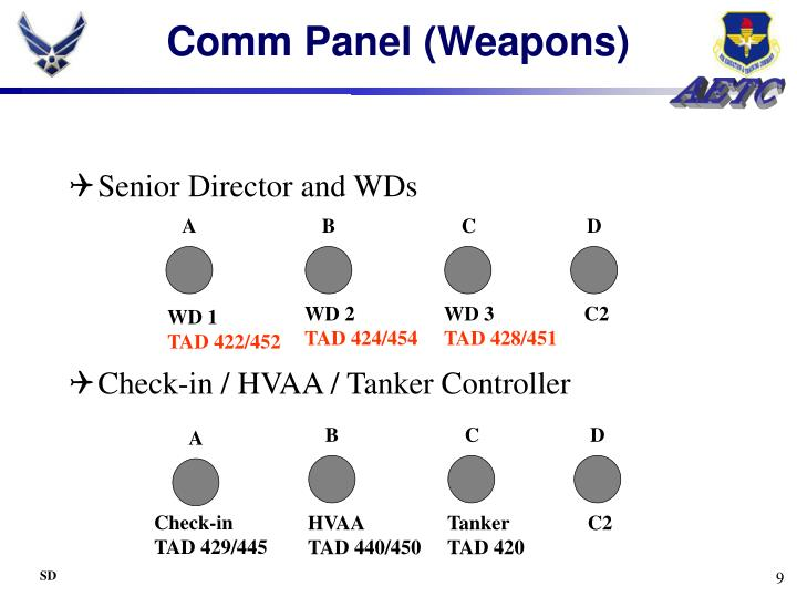 Comm Panel (Weapons)