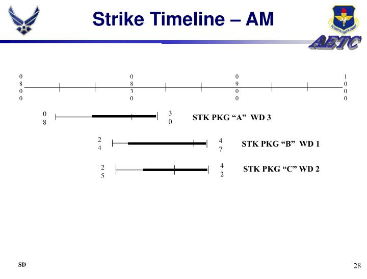 Strike Timeline – AM