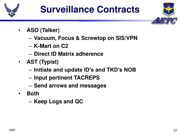 Surveillance Contracts