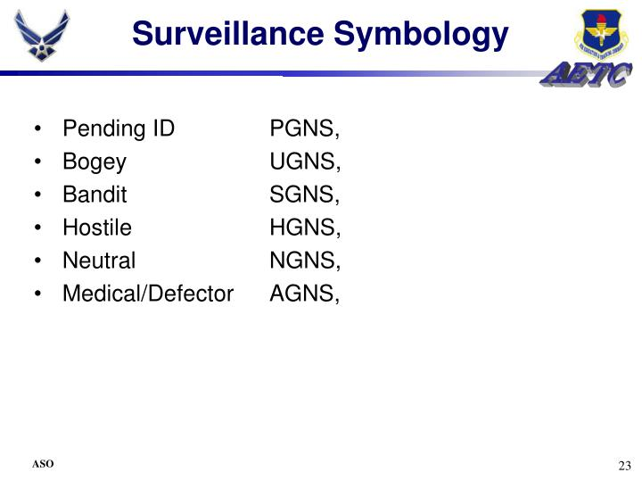 Surveillance Symbology
