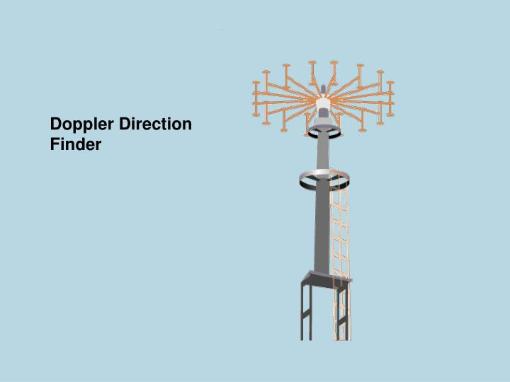 Doppler Direction Finder