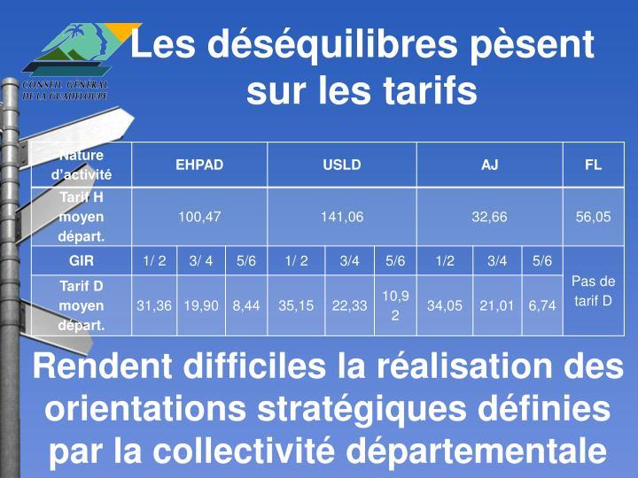 Les déséquilibres pèsent sur les tarifs