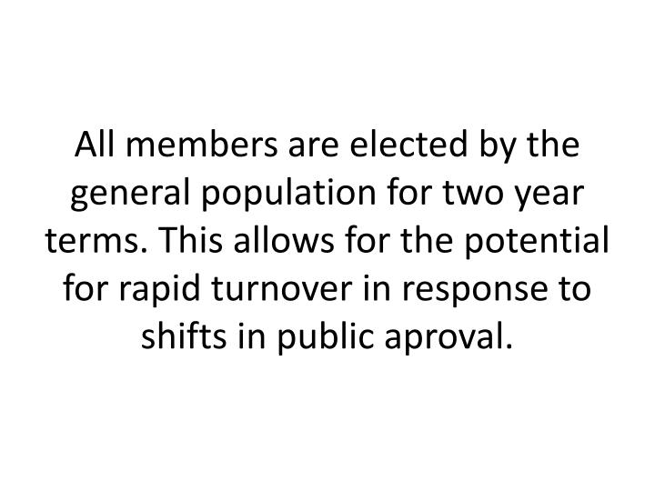 All members are elected by the general population for two year terms. This allows for the potential for rapid turnover in response to shifts in public aproval.