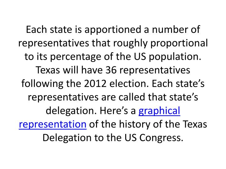 Each state is apportioned a number of representatives that roughly proportional to its percentage of the US population. Texas will have 36 representatives following the 2012 election. Each state's representatives are called that state's delegation. Here's a