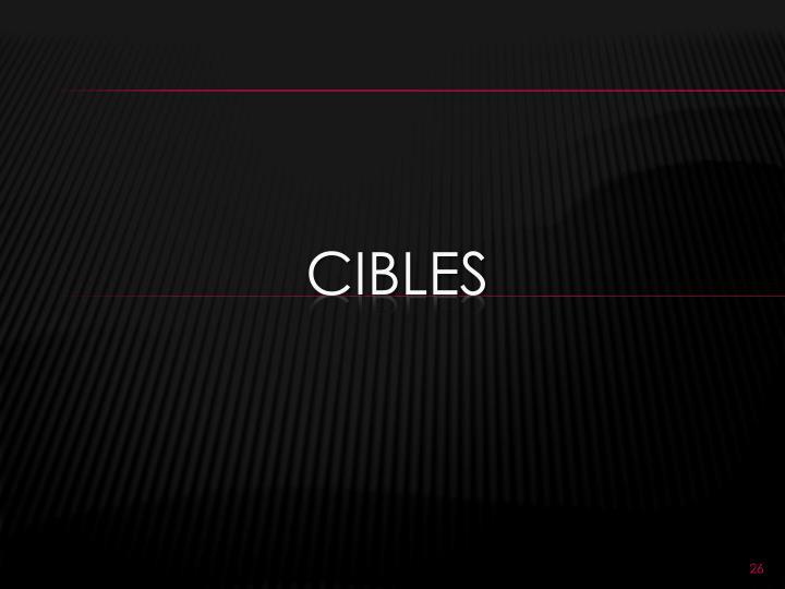 Cibles