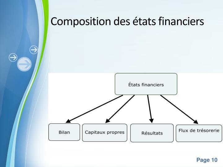 Composition des
