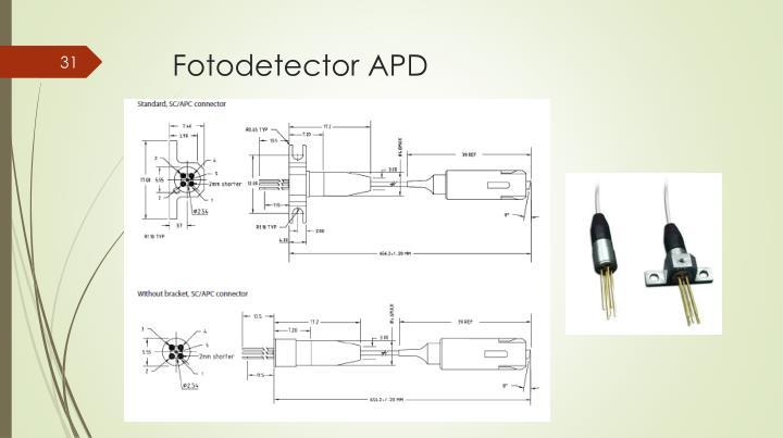 Fotodetector APD