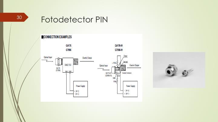 Fotodetector PIN