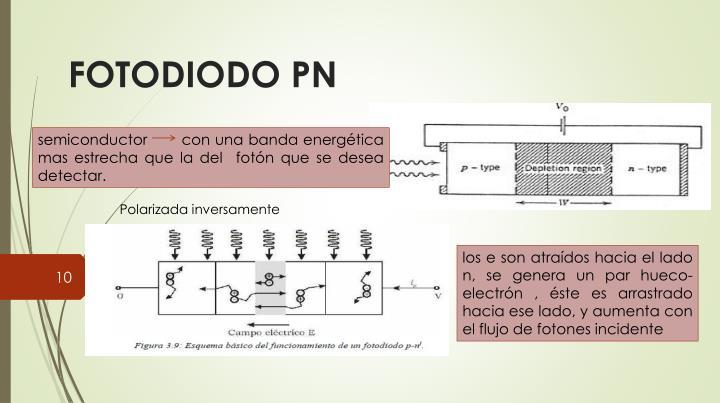 semiconductor       con una banda energética mas estrecha que la del  fotón que se desea detectar.