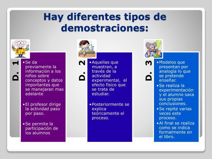 Hay diferentes tipos de demostraciones: