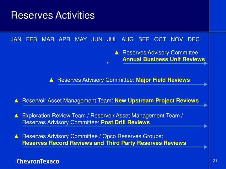 Reserves Activities