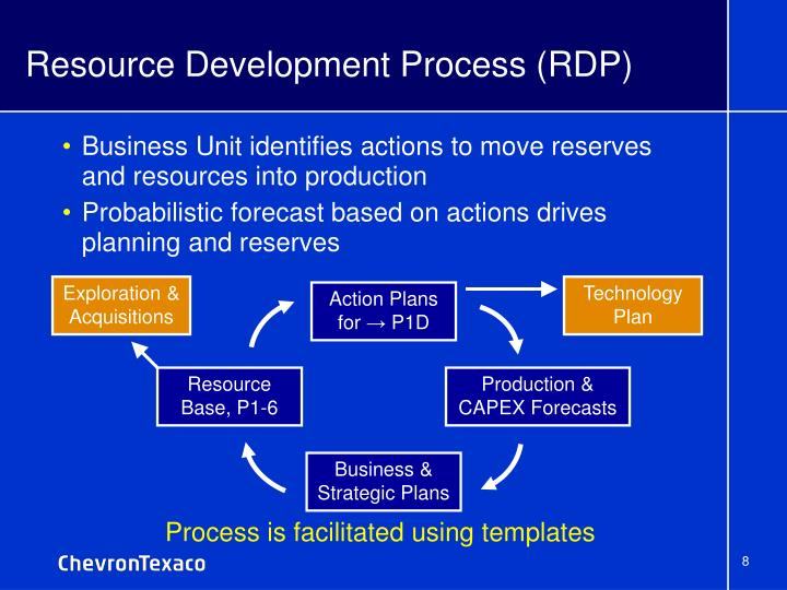 Resource Development Process (RDP)