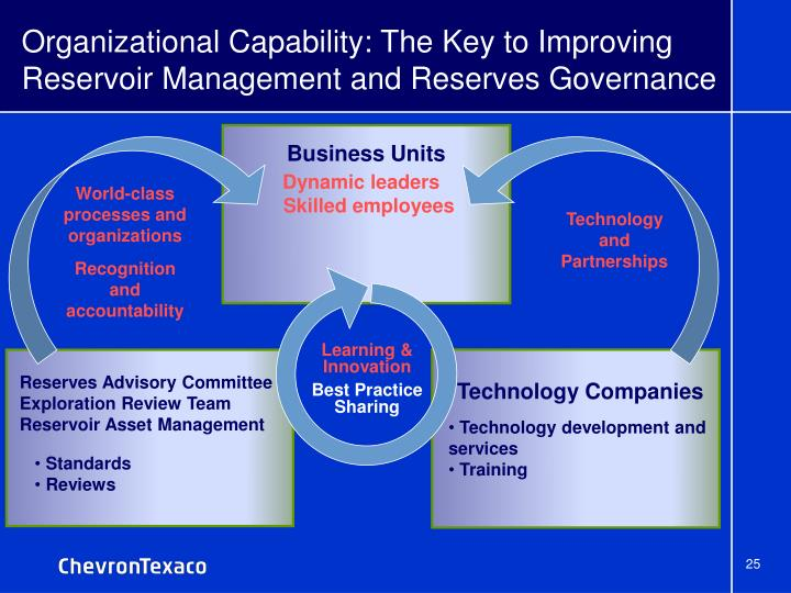 Organizational Capability: The Key to Improving Reservoir Management and Reserves Governance