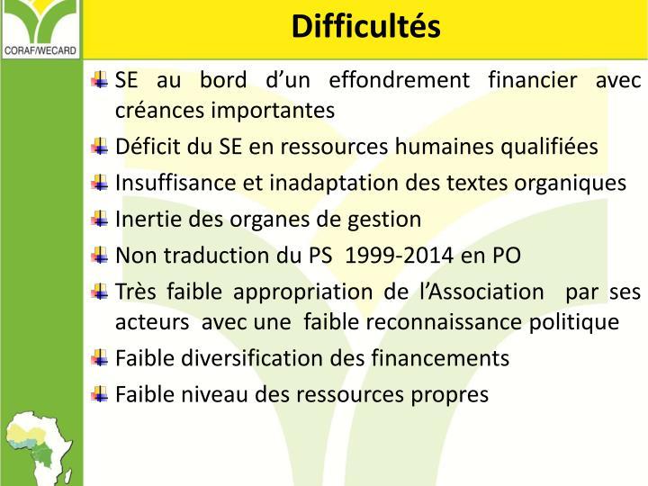 Difficultés