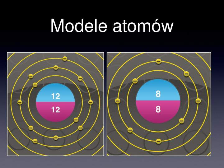 Modele atomów