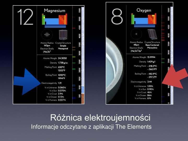 Różnica elektroujemności