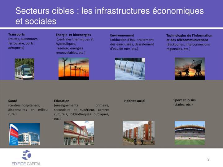 Secteurs cibles : les infrastructures économiques et sociales