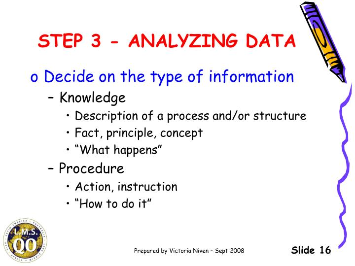 STEP 3 - ANALYZING DATA