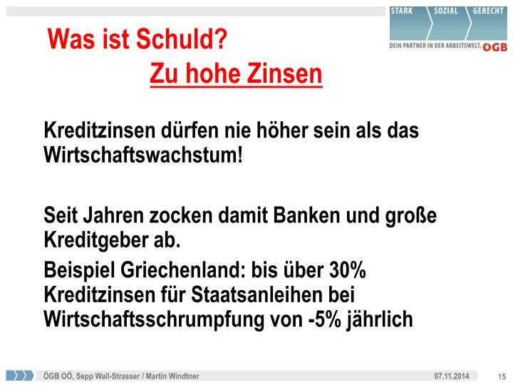 Kreditzinsen dürfen nie höher sein als das Wirtschaftswachstum!