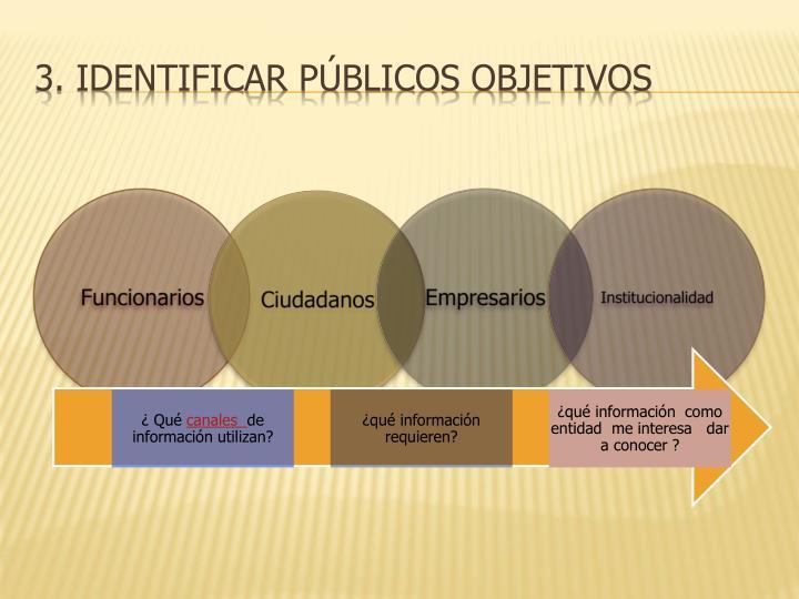 3. Identificar públicos objetivos