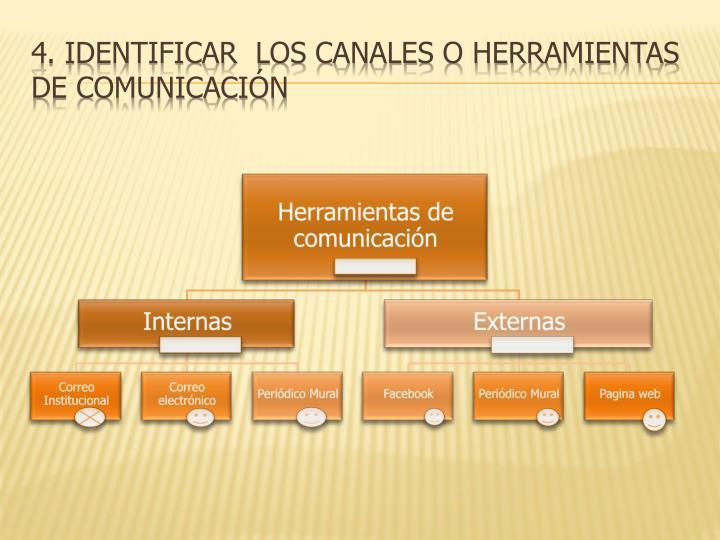 4. Identificar  los canales o herramientas de comunicación