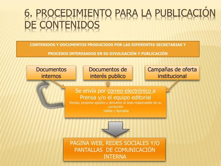 6. Procedimiento para la publicación de contenidos