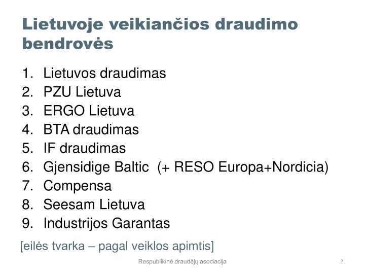 Lietuvoje veikiančios draudimo bendrovės