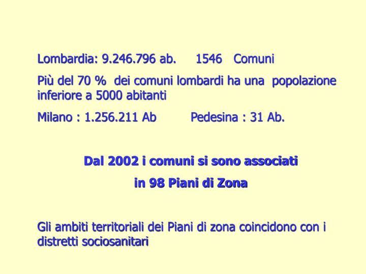 Lombardia: 9.246.796 ab.     1546   Comuni