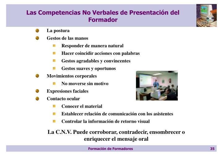 Las Competencias No Verbales de Presentación del Formador