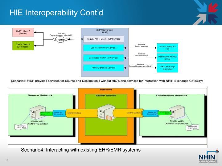 HIE Interoperability Cont'd