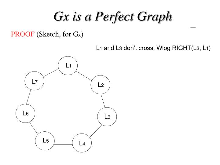 Gx is a Perfect Graph