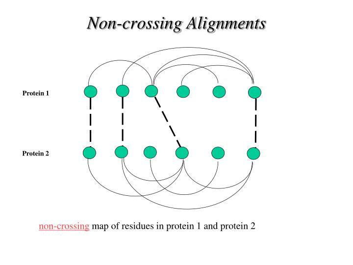 Non-crossing Alignments