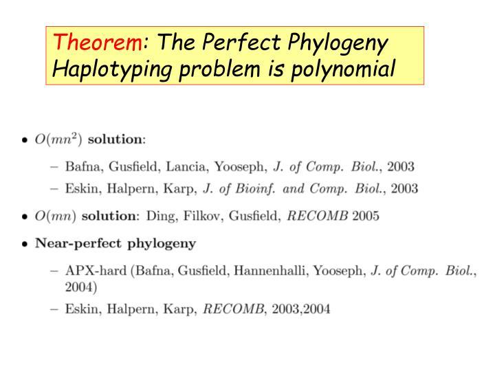 Theorem