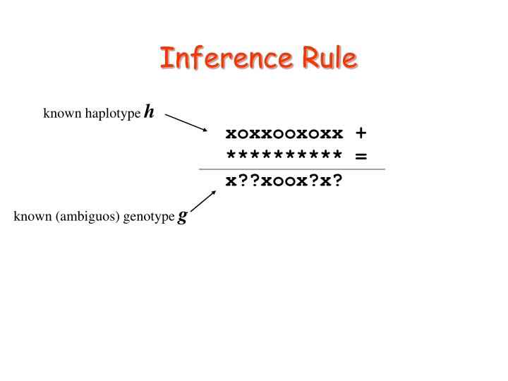 Inference Rule