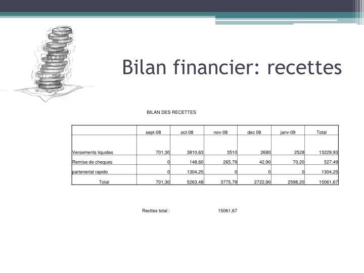 Bilan financier: recettes