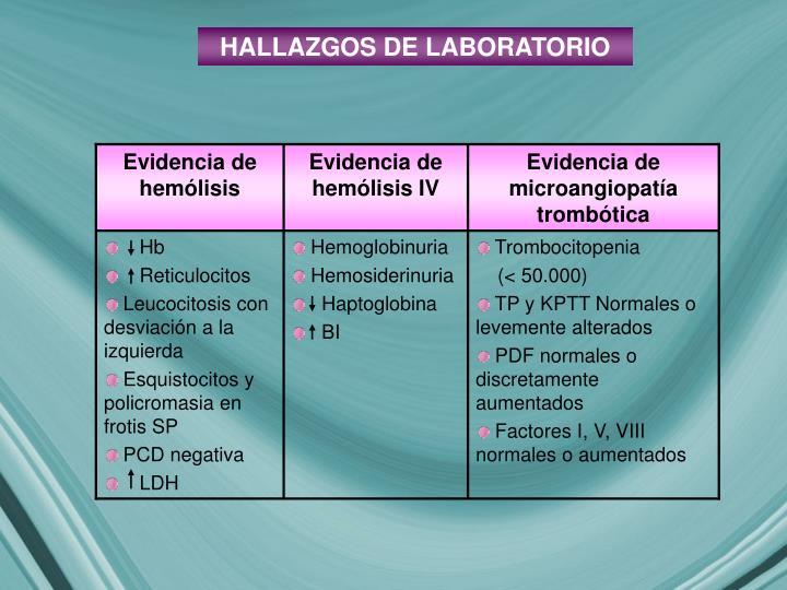 Evidencia de hemólisis