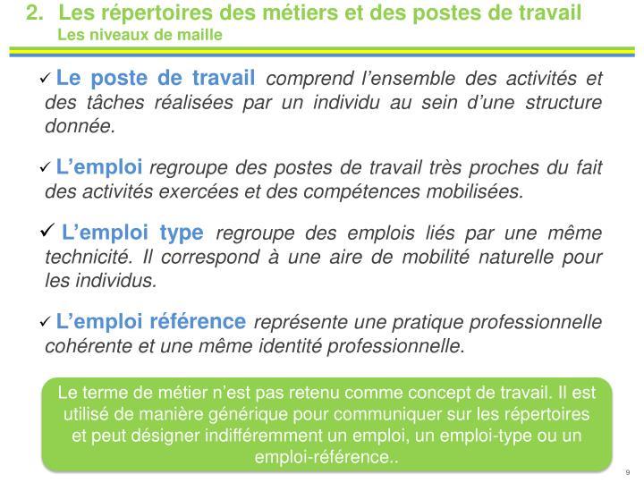 Les répertoires des métiers et des postes de travail