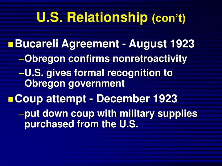 U.S. Relationship