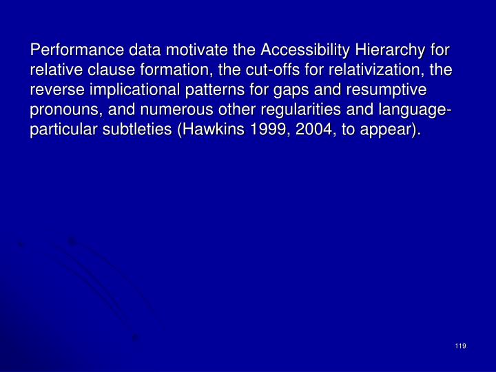 Performance data motivate the Accessibility Hierarchy for relative clause formation, the cut-offs for